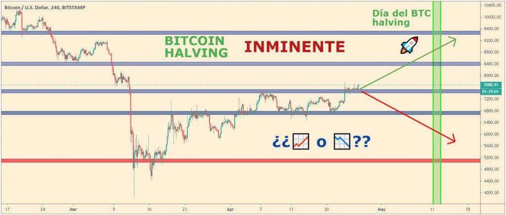 Bitcoin halving inminente
